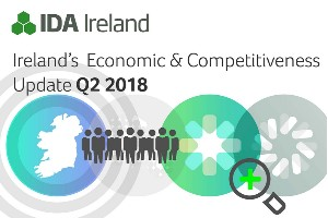 IDA Ireland: Ireland's Economic & Competitiveness Update 2018